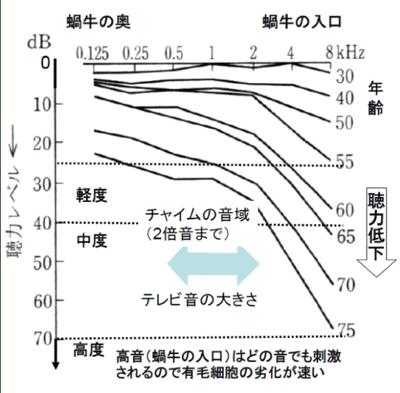 第9話_図1