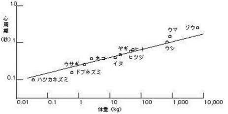 第3話_図1