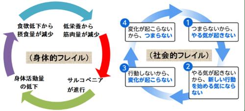 第6話_図2