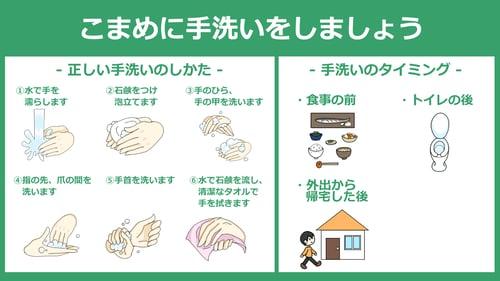 正しい手洗い_横