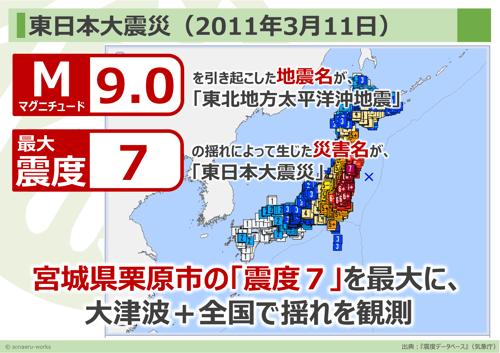 地震大国日本