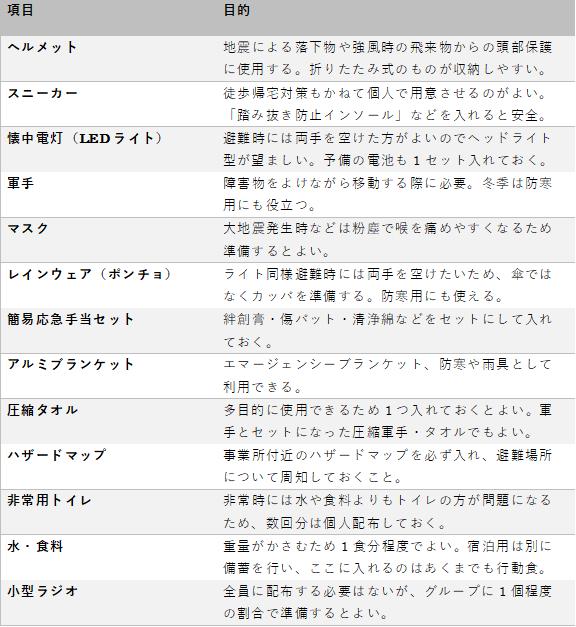 vol5.表.png